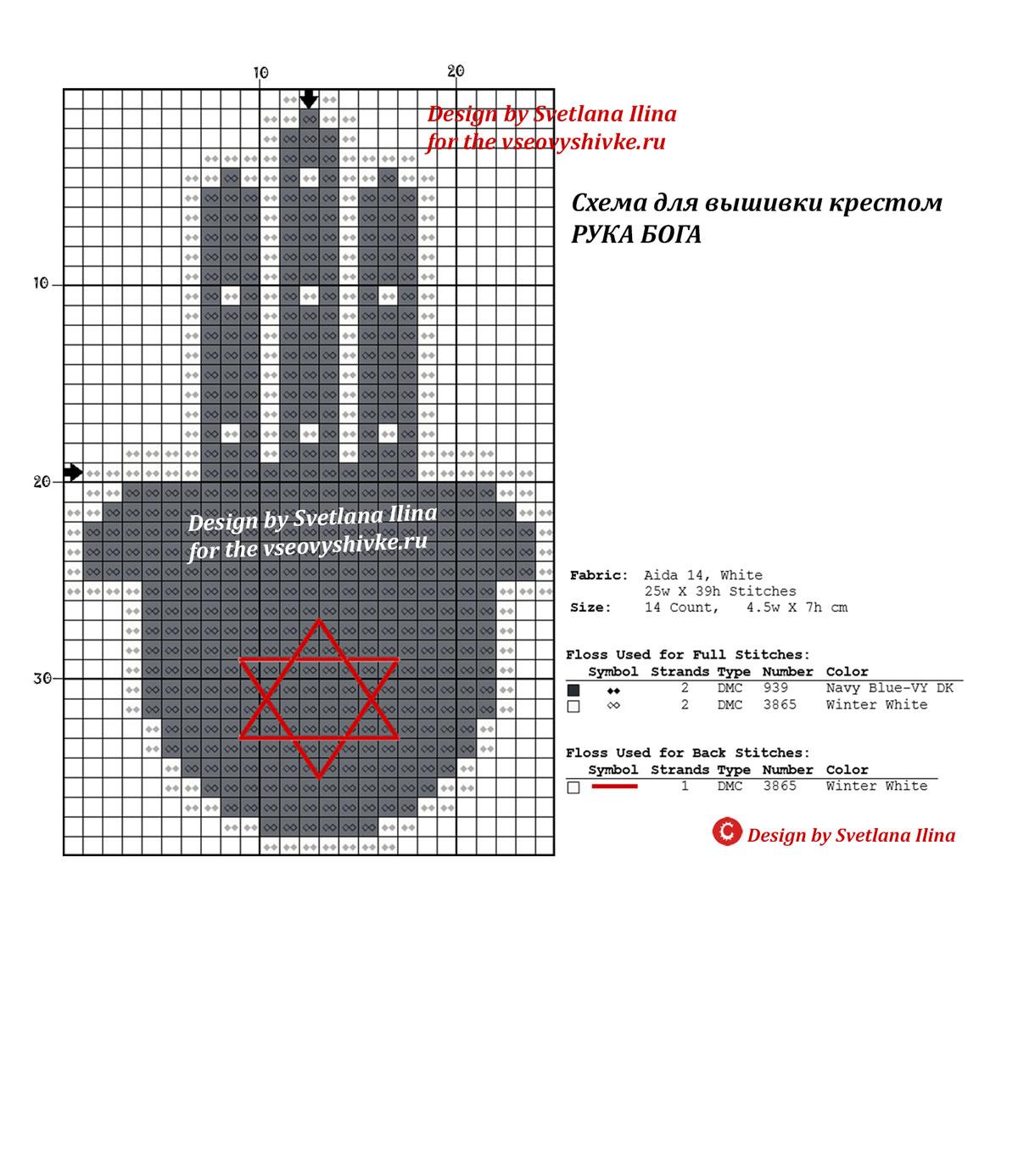 Вышивка крестом рука бога