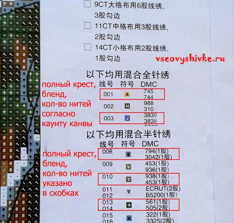 Инструкция по китайской вышивке крестом