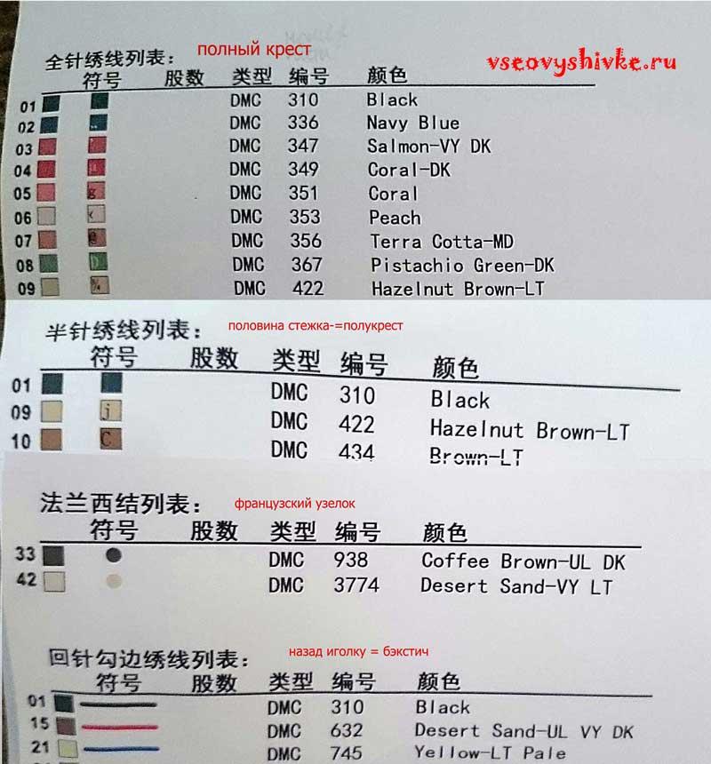 Обозначения к китайским вышивками