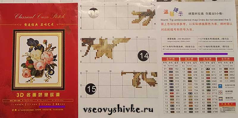 Китайские обозначения в китайской вышивке